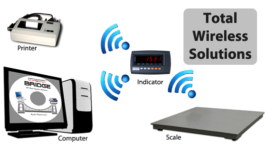 total-wireless-solutions